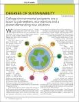 SustainabilityWLT